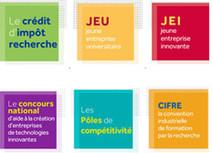 http://media.enseignementsup-recherche.gouv.fr/image/Innovation/14/2/fiches_pratiques_innovation_180142.86.jpg