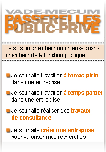 Menu passerelles public-privé